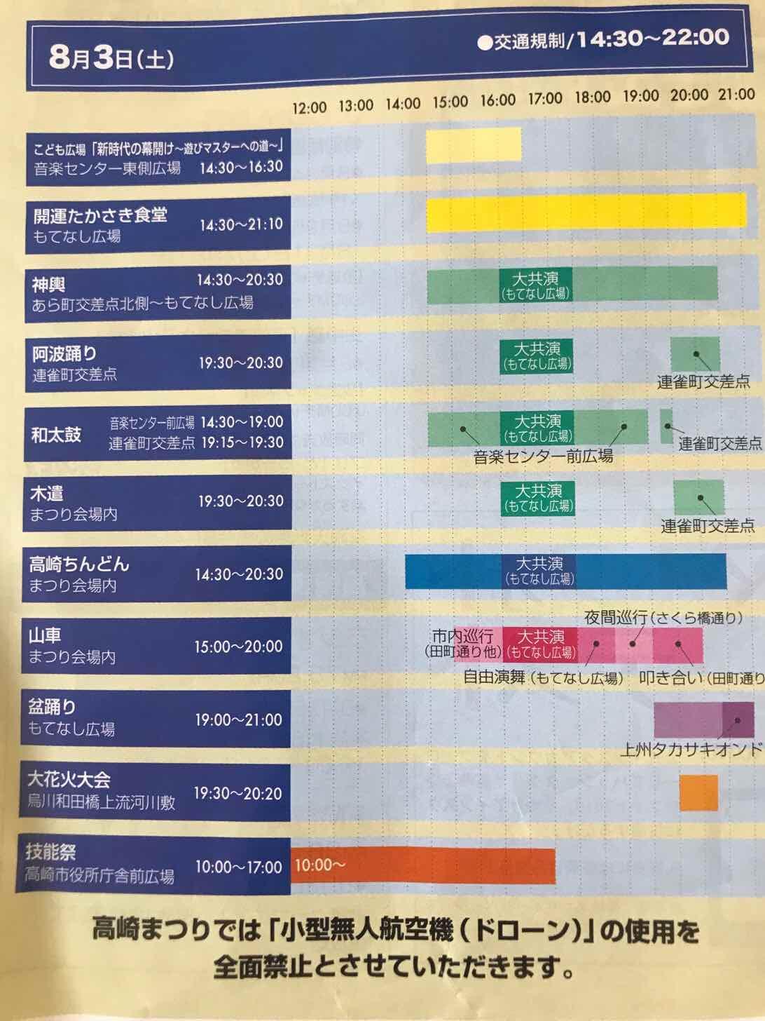 高崎祭り-タイム-3日